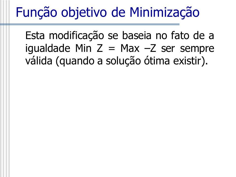 Função objetivo de Minimização Esta modificação se baseia no fato de a igualdade Min Z = Max –Z ser sempre válida (quando a solução ótima existir).