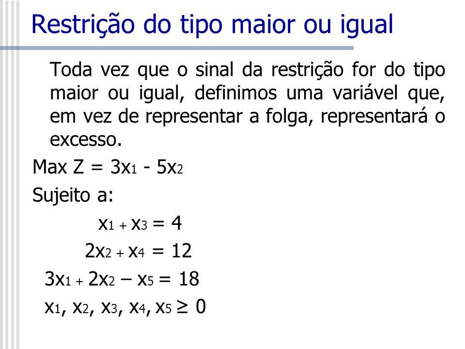 Restrição do tipo maior ou igual Toda vez que o sinal da restrição for do tipo maior ou igual, definimos uma variável que, em vez de representar a fol