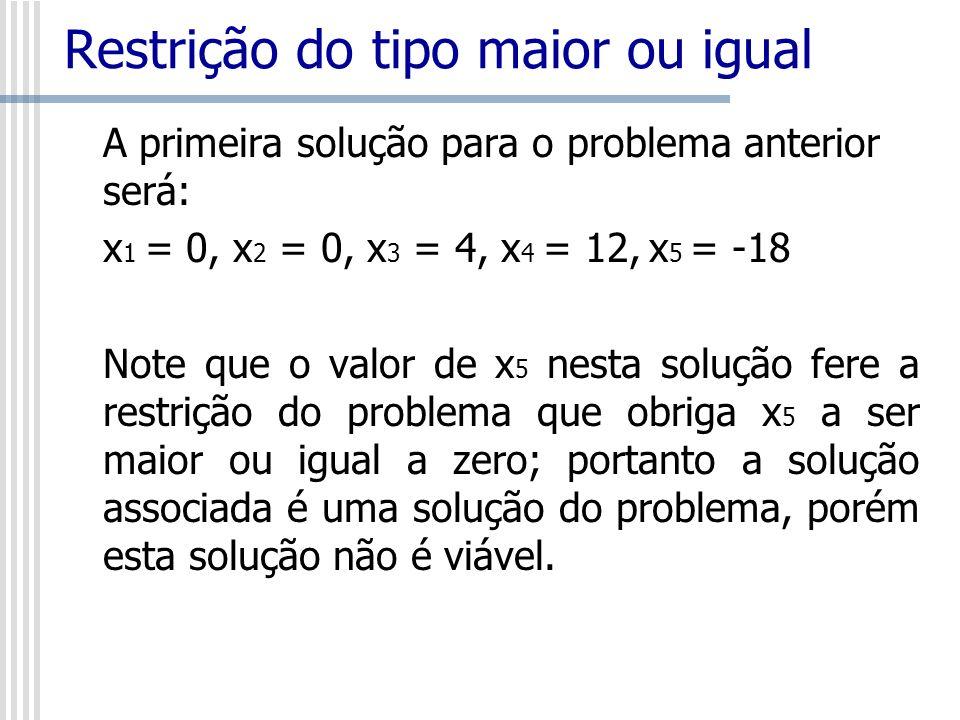 Restrição do tipo maior ou igual A primeira solução para o problema anterior será: x 1 = 0, x 2 = 0, x 3 = 4, x 4 = 12, x 5 = -18 Note que o valor de
