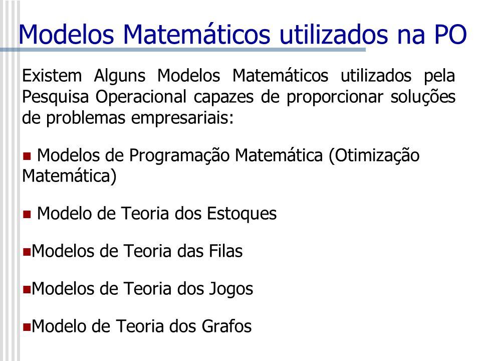 Existem Alguns Modelos Matemáticos utilizados pela Pesquisa Operacional capazes de proporcionar soluções de problemas empresariais: Modelos de Program