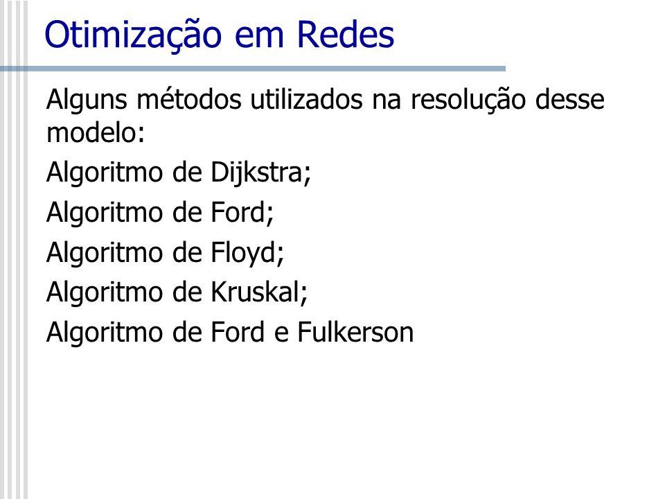 Otimização em Redes Alguns métodos utilizados na resolução desse modelo: Algoritmo de Dijkstra; Algoritmo de Ford; Algoritmo de Floyd; Algoritmo de Kr