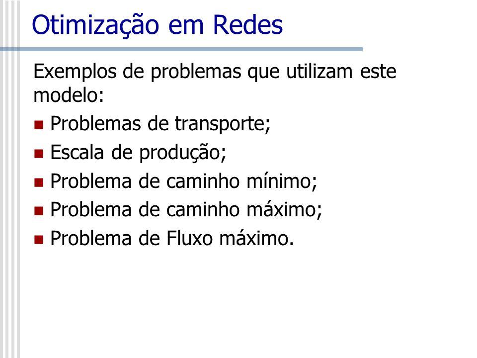 Otimização em Redes Exemplos de problemas que utilizam este modelo: Problemas de transporte; Escala de produção; Problema de caminho mínimo; Problema