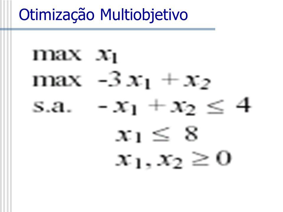 Otimização Multiobjetivo