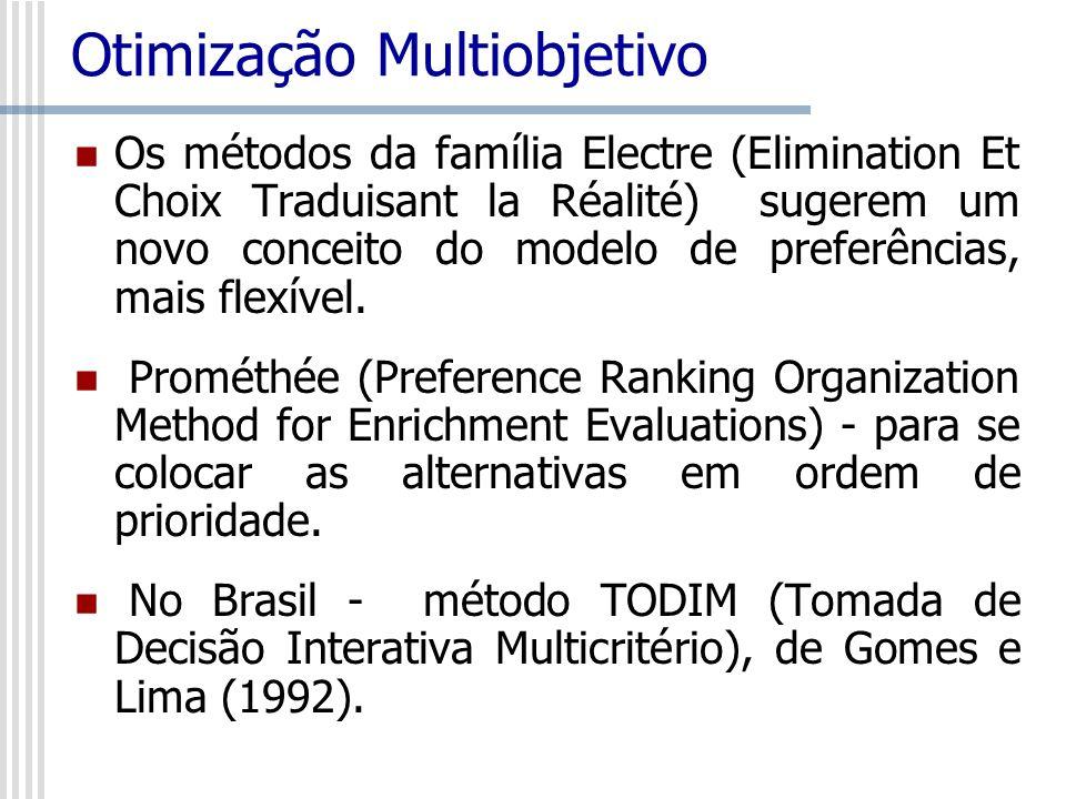 Otimização Multiobjetivo Os métodos da família Electre (Elimination Et Choix Traduisant la Réalité) sugerem um novo conceito do modelo de preferências