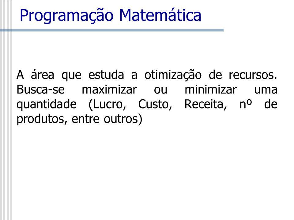 Programação Matemática A área que estuda a otimização de recursos. Busca-se maximizar ou minimizar uma quantidade (Lucro, Custo, Receita, nº de produt