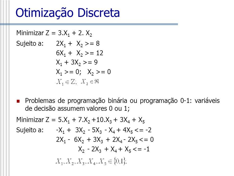 Otimização Discreta Minimizar Z = 3.X 1 + 2. X 2 Sujeito a: 2X 1 + X 2 >= 8 6X 1 + X 2 >= 12 X 1 + 3X 2 >= 9 X 1 >= 0; X 2 >= 0 Problemas de programaç