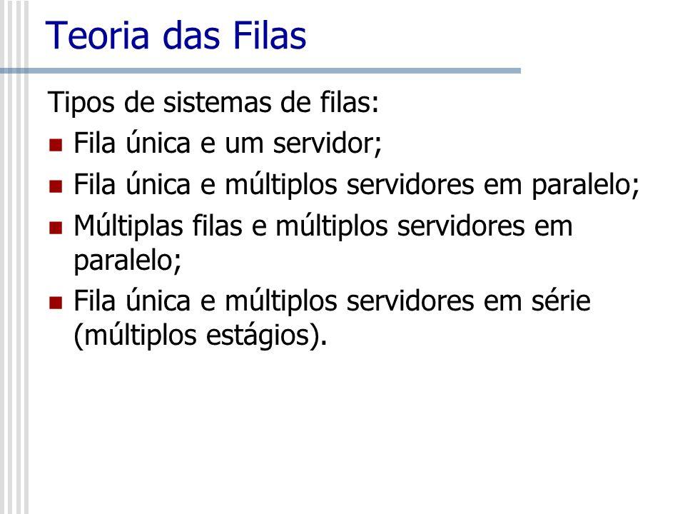 Teoria das Filas Tipos de sistemas de filas: Fila única e um servidor; Fila única e múltiplos servidores em paralelo; Múltiplas filas e múltiplos serv