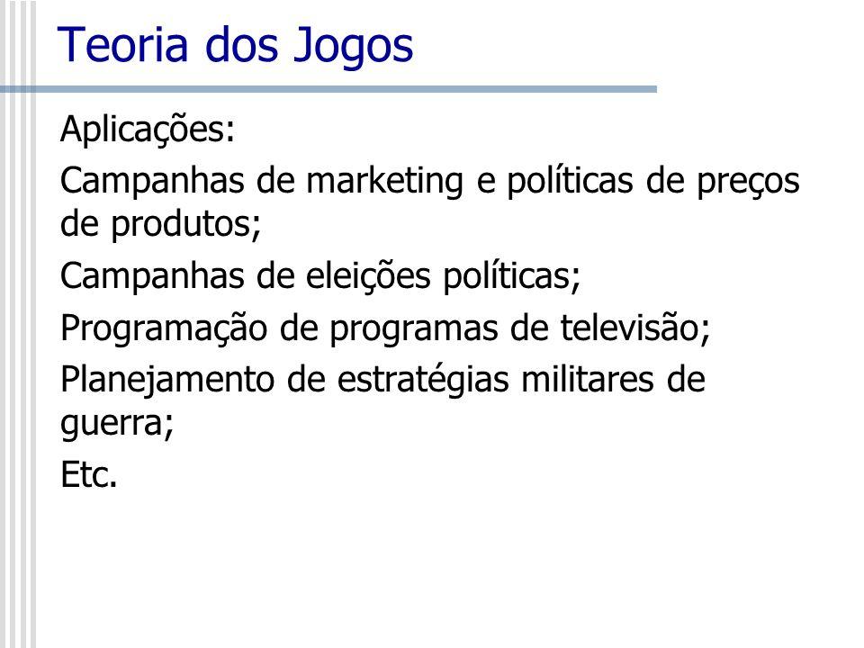 Teoria dos Jogos Aplicações: Campanhas de marketing e políticas de preços de produtos; Campanhas de eleições políticas; Programação de programas de te