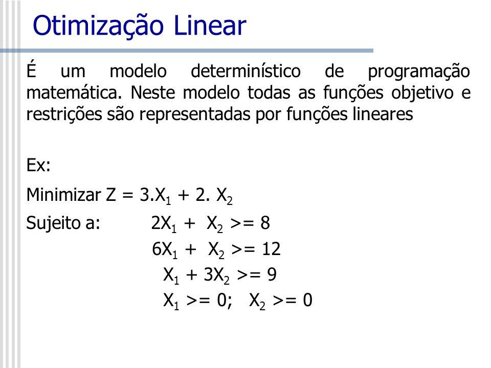 É um modelo determinístico de programação matemática. Neste modelo todas as funções objetivo e restrições são representadas por funções lineares Ex: M