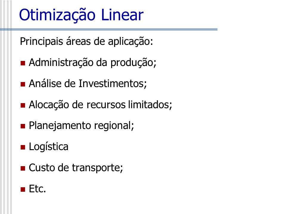 Otimização Linear Principais áreas de aplicação: Administração da produção; Análise de Investimentos; Alocação de recursos limitados; Planejamento reg