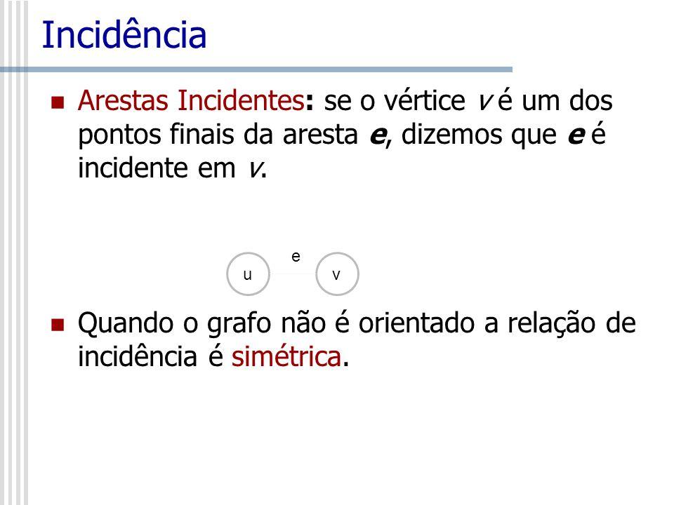 Incidência Arestas Incidentes: se o vértice v é um dos pontos finais da aresta e, dizemos que e é incidente em v. Quando o grafo não é orientado a rel