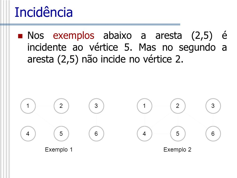 Incidência Nos exemplos abaixo a aresta (2,5) é incidente ao vértice 5. Mas no segundo a aresta (2,5) não incide no vértice 2. 123 456 123 456 Exemplo