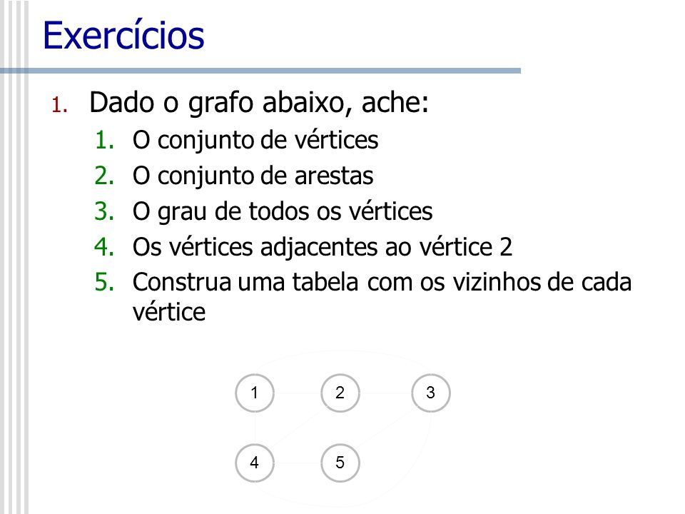Exercícios 1. Dado o grafo abaixo, ache: 1.O conjunto de vértices 2.O conjunto de arestas 3.O grau de todos os vértices 4.Os vértices adjacentes ao vé