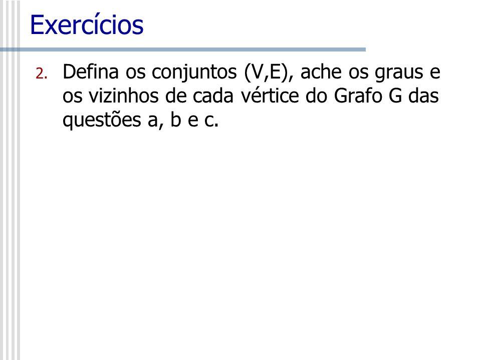 Exercícios 2. Defina os conjuntos (V,E), ache os graus e os vizinhos de cada vértice do Grafo G das questões a, b e c.