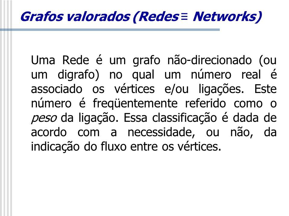 Grafos valorados (Redes Networks) Uma Rede é um grafo não-direcionado (ou um digrafo) no qual um número real é associado os vértices e/ou ligações. Es