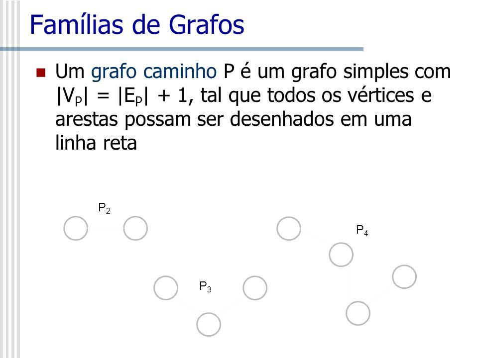 Famílias de Grafos Um grafo caminho P é um grafo simples com |V P | = |E P | + 1, tal que todos os vértices e arestas possam ser desenhados em uma lin
