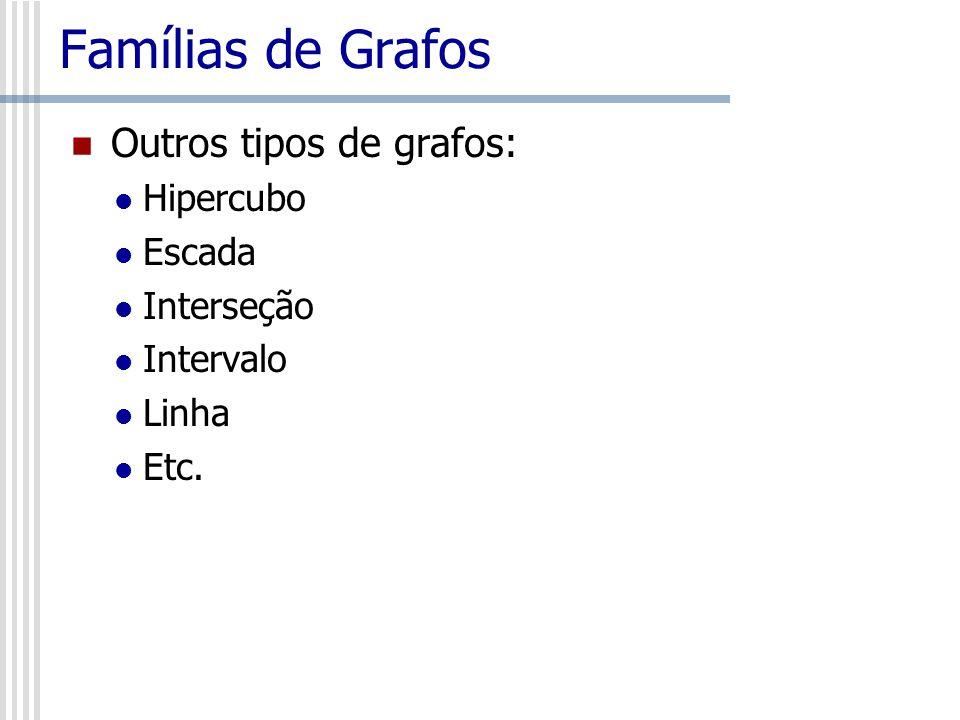 Famílias de Grafos Outros tipos de grafos: Hipercubo Escada Interseção Intervalo Linha Etc.