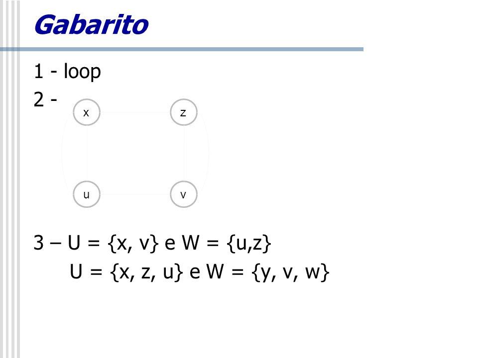 Gabarito 1 - loop 2 - 3 – U = {x, v} e W = {u,z} U = {x, z, u} e W = {y, v, w} xz uv