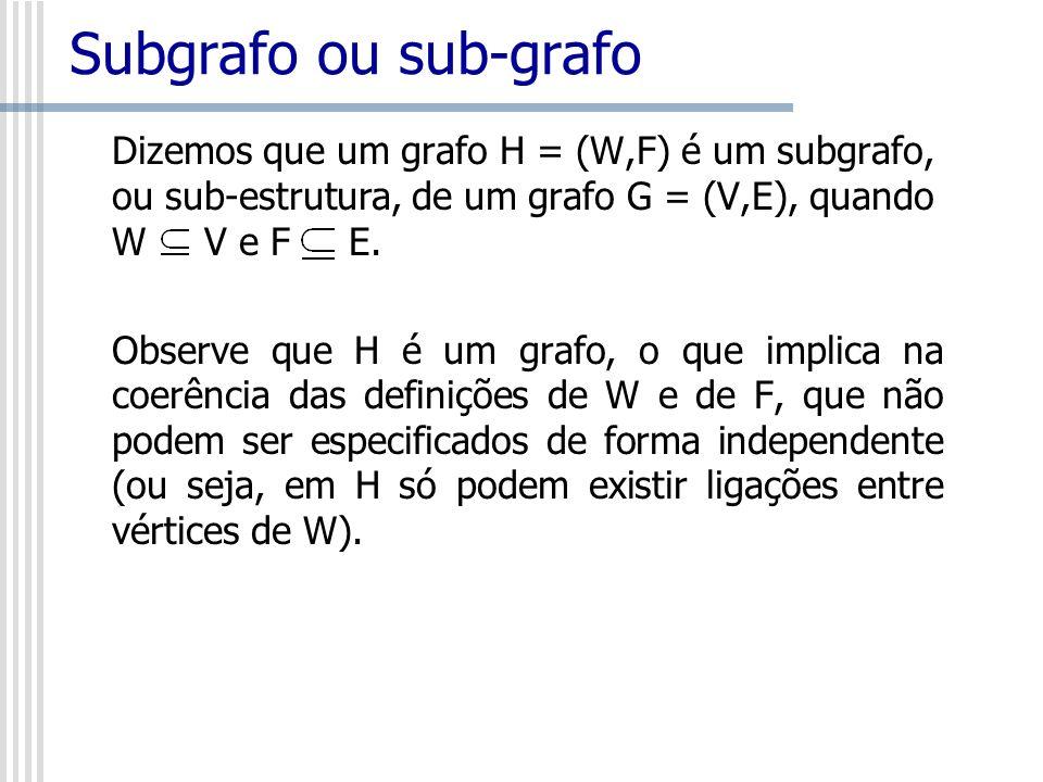 Subgrafo ou sub-grafo Dizemos que um grafo H = (W,F) é um subgrafo, ou sub-estrutura, de um grafo G = (V,E), quando W V e F E. Observe que H é um graf