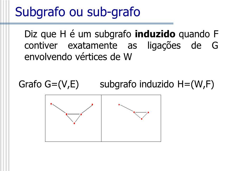Diz que H é um subgrafo induzido quando F contiver exatamente as ligações de G envolvendo vértices de W Grafo G=(V,E) subgrafo induzido H=(W,F)