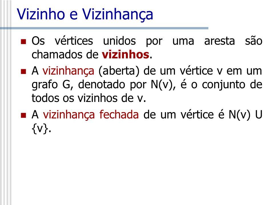 Vizinho e Vizinhança Os vértices unidos por uma aresta são chamados de vizinhos. A vizinhança (aberta) de um vértice v em um grafo G, denotado por N(v