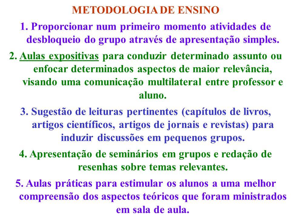 METODOLOGIA DE ENSINO 1. Proporcionar num primeiro momento atividades de desbloqueio do grupo através de apresentação simples. 2. Aulas expositivas pa