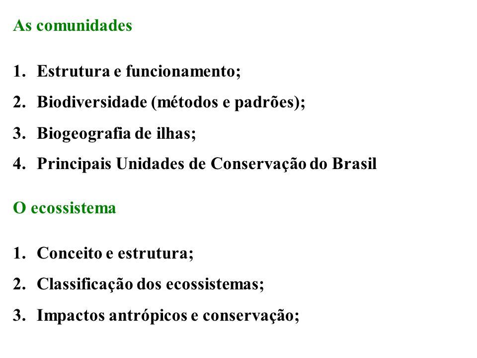 As comunidades 1.Estrutura e funcionamento; 2.Biodiversidade (métodos e padrões); 3.Biogeografia de ilhas; 4.Principais Unidades de Conservação do Bra