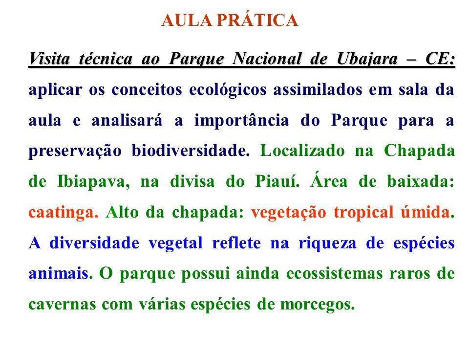 Visita técnica ao Parque Nacional de Ubajara – CE: Visita técnica ao Parque Nacional de Ubajara – CE: aplicar os conceitos ecológicos assimilados em s