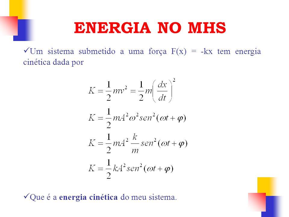 Um sistema submetido a uma força F(x) = -kx tem energia cinética dada por ENERGIA NO MHS Que é a energia cinética do meu sistema.
