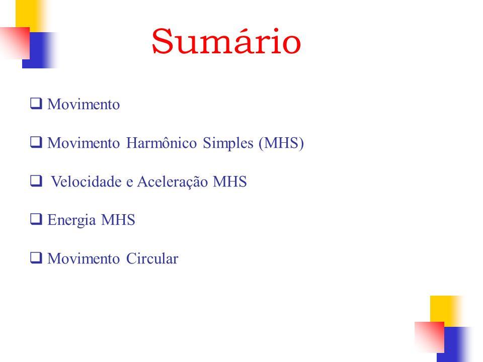 Sumário Movimento Movimento Harmônico Simples (MHS) Velocidade e Aceleração MHS Energia MHS Movimento Circular