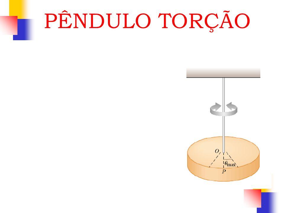 PÊNDULO TORÇÃO