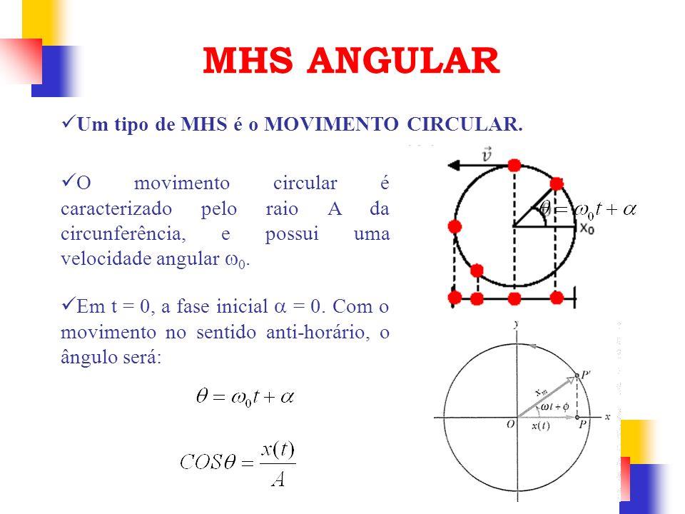 Um tipo de MHS é o MOVIMENTO CIRCULAR. MHS ANGULAR O movimento circular é caracterizado pelo raio A da circunferência, e possui uma velocidade angular