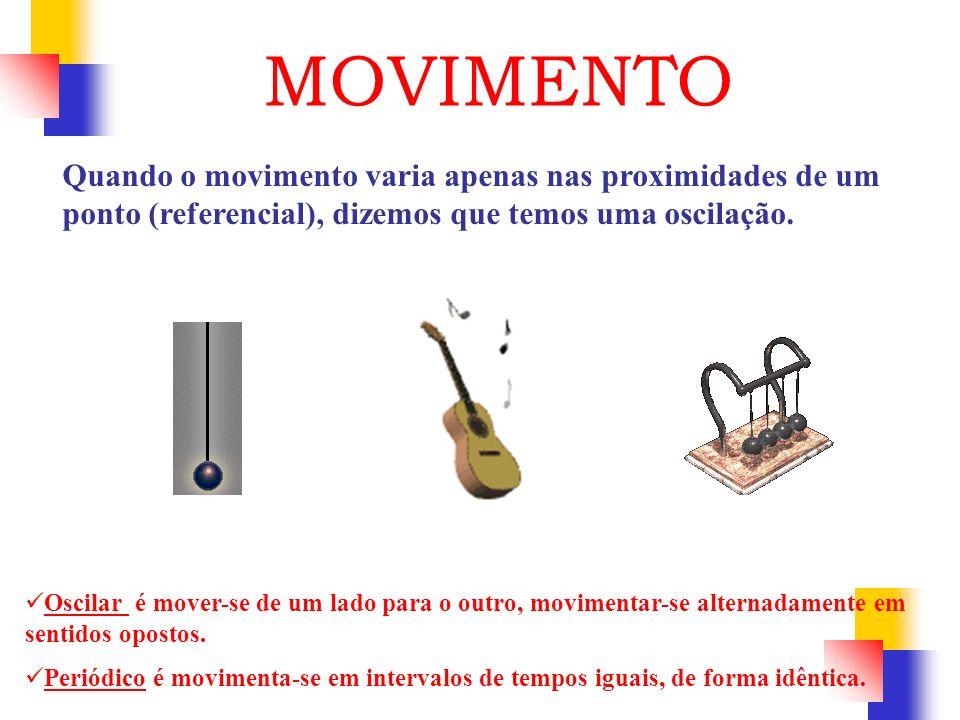 Quando o movimento varia apenas nas proximidades de um ponto (referencial), dizemos que temos uma oscilação. Oscilar é mover-se de um lado para o outr