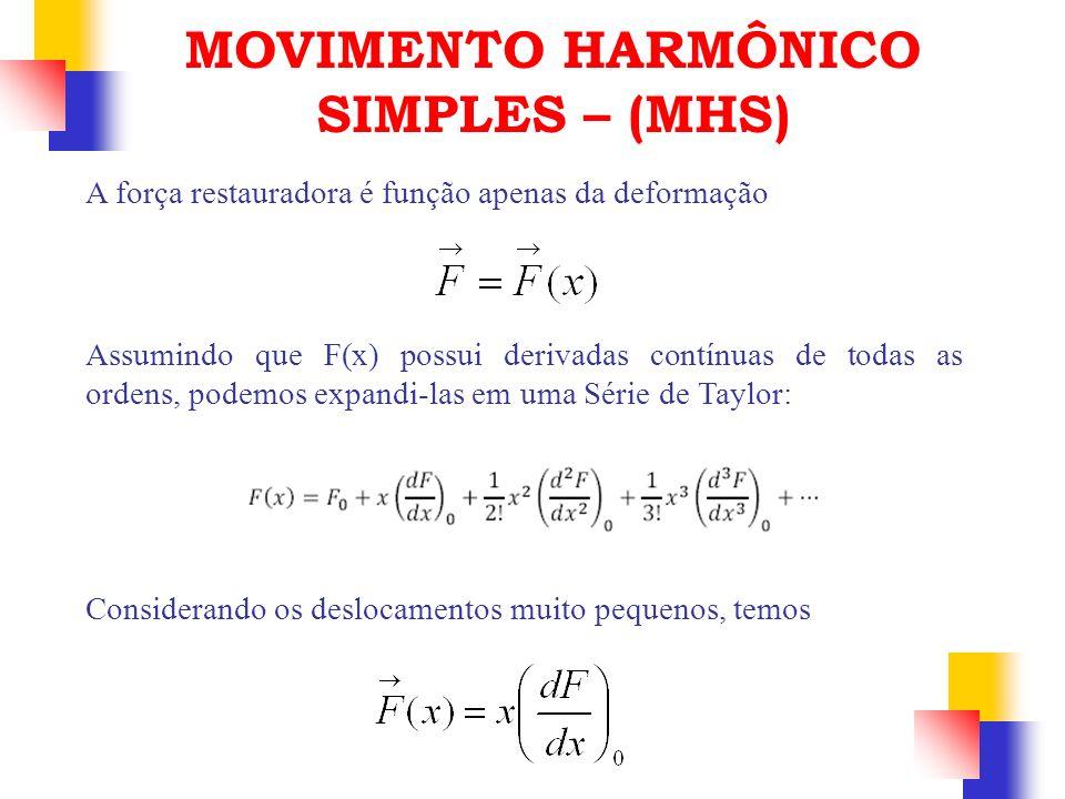 A força restauradora é função apenas da deformação Assumindo que F(x) possui derivadas contínuas de todas as ordens, podemos expandi-las em uma Série