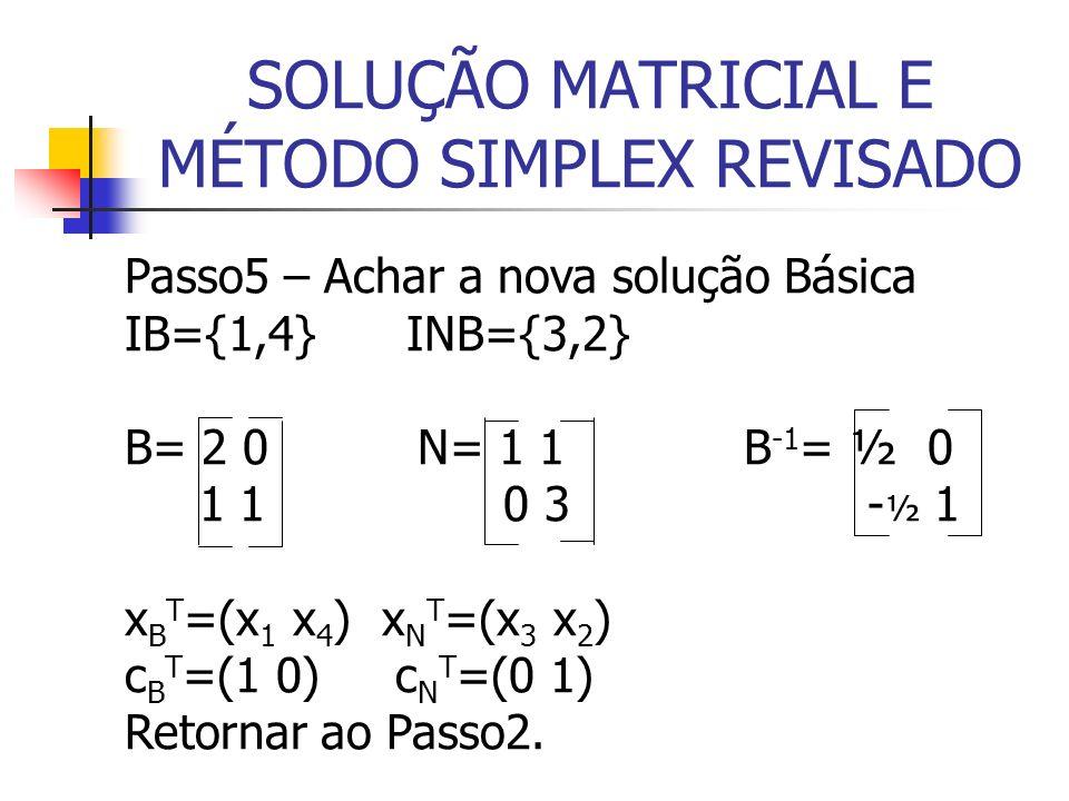 SOLUÇÃO MATRICIAL E MÉTODO SIMPLEX REVISADO Passo5 – Achar a nova solução Básica IB={1,4} INB={3,2} B= 2 0 N= 1 1 B -1 = ½ 0 1 1 0 3 - ½ 1 x B T =(x 1 x 4 ) x N T =(x 3 x 2 ) c B T =(1 0) c N T =(0 1) Retornar ao Passo2.