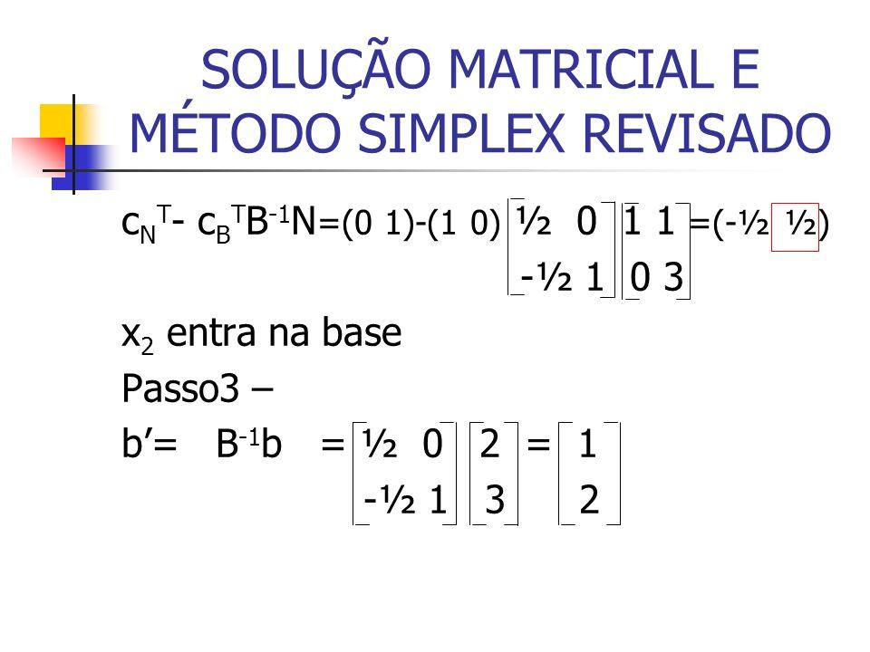 SOLUÇÃO MATRICIAL E MÉTODO SIMPLEX REVISADO c N T - c B T B -1 N =(0 1)-(1 0) ½ 0 1 1 =(-½ ½) -½ 1 0 3 x 2 entra na base Passo3 – b= B -1 b = ½ 0 2 = 1 -½ 1 3 2
