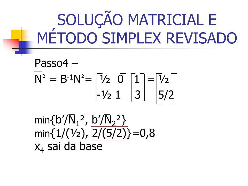 SOLUÇÃO MATRICIAL E MÉTODO SIMPLEX REVISADO Passo4 – N ² = B -1 N ² = ½ 0 1 = ½ -½ 1 3 5/2 min {b/N 1 ², b/N 2 ²} min {1/(½), 2/(5/2)}=0,8 x 4 sai da