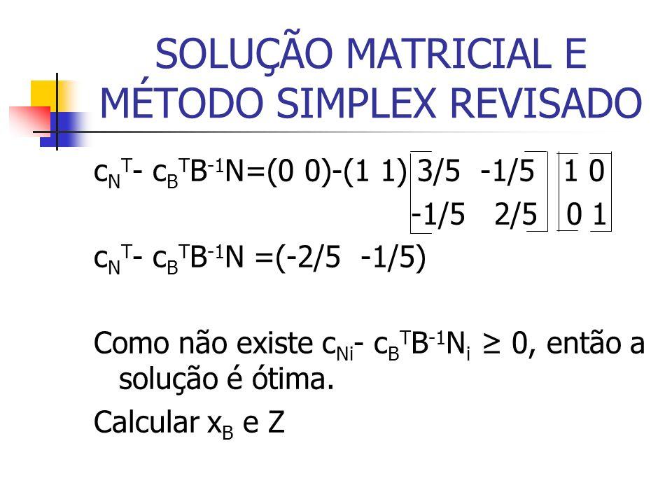 SOLUÇÃO MATRICIAL E MÉTODO SIMPLEX REVISADO c N T - c B T B -1 N=(0 0)-(1 1) 3/5 -1/5 1 0 -1/5 2/5 0 1 c N T - c B T B -1 N =(-2/5 -1/5) Como não existe c Ni - c B T B -1 N i 0, então a solução é ótima.