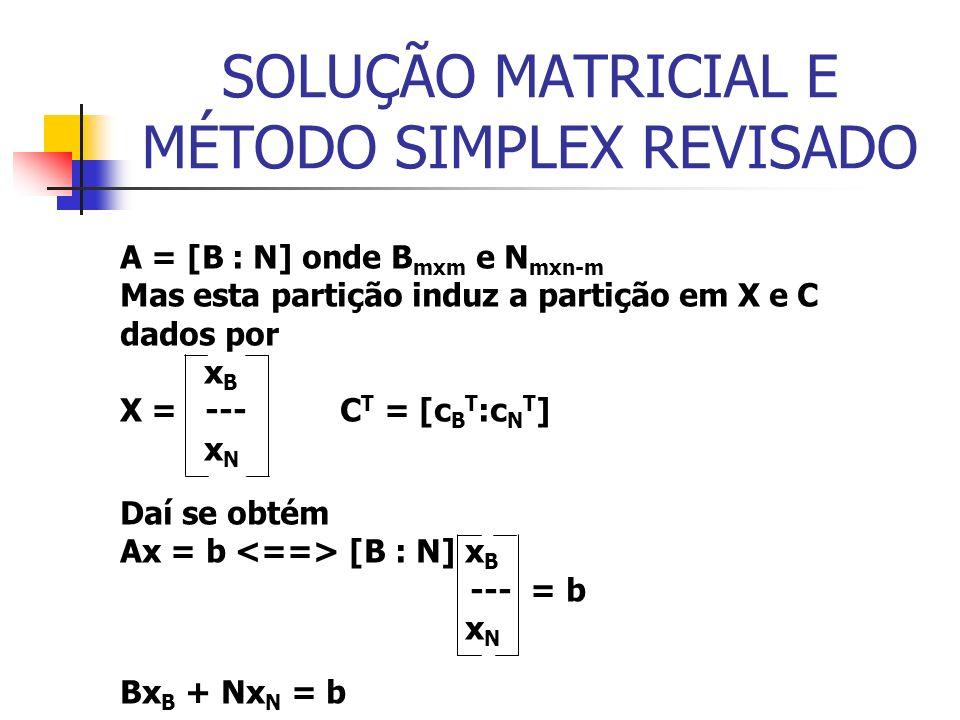 SOLUÇÃO MATRICIAL E MÉTODO SIMPLEX REVISADO A = [B : N] onde B mxm e N mxn-m Mas esta partição induz a partição em X e C dados por x B X = --- C T = [c B T :c N T ] x N Daí se obtém Ax = b [B : N] x B --- = b x N Bx B + Nx N = b