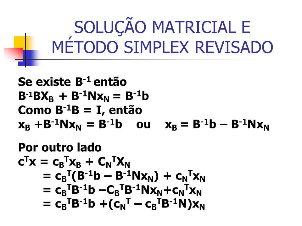 SOLUÇÃO MATRICIAL E MÉTODO SIMPLEX REVISADO Se existe B -1 então B -1 BX B + B -1 Nx N = B -1 b Como B -1 B = I, então x B +B -1 Nx N = B -1 b ou x B = B -1 b – B -1 Nx N Por outro lado c T x = c B T x B + C N T X N = c B T (B -1 b – B -1 Nx N ) + c N T x N = c B T B -1 b –C B T B -1 Nx N +c N T x N = c B T B -1 b +(c N T – c B T B -1 N)x N