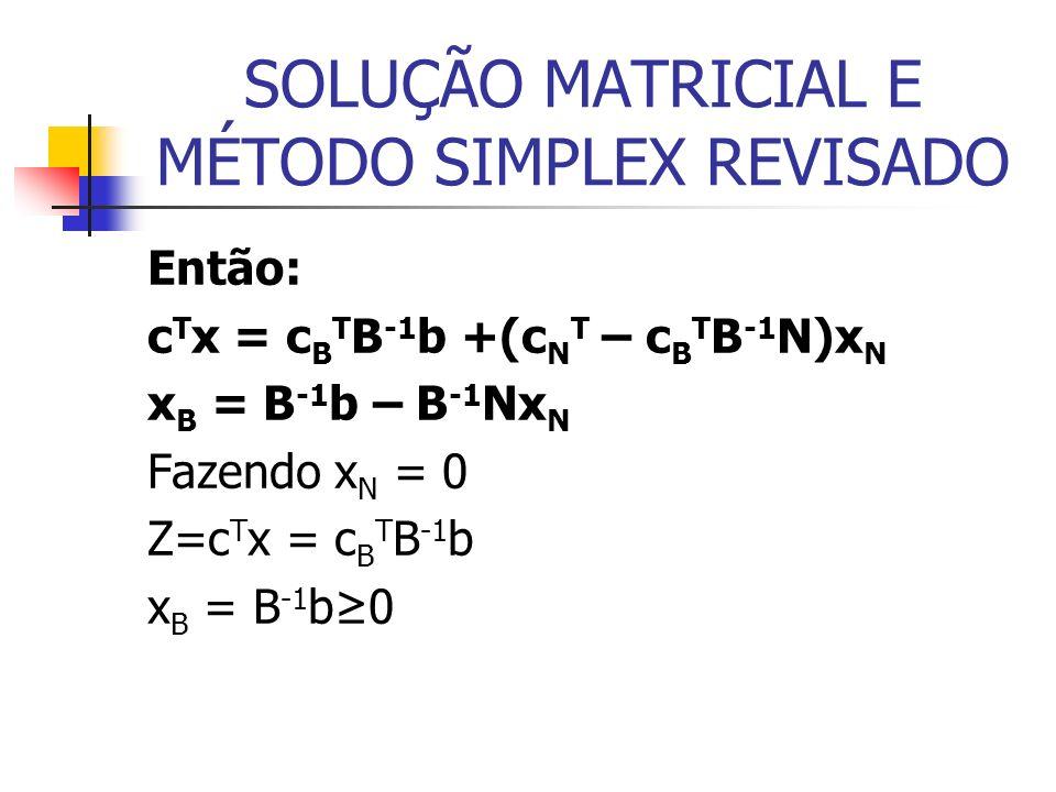 SOLUÇÃO MATRICIAL E MÉTODO SIMPLEX REVISADO Então: c T x = c B T B -1 b +(c N T – c B T B -1 N)x N x B = B -1 b – B -1 Nx N Fazendo x N = 0 Z=c T x = c B T B -1 b x B = B -1 b0
