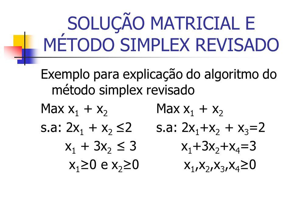 SOLUÇÃO MATRICIAL E MÉTODO SIMPLEX REVISADO Exemplo para explicação do algoritmo do método simplex revisado Max x 1 + x 2 s.a: 2x 1 + x 2 2 s.a: 2x 1 +x 2 + x 3 =2 x 1 + 3x 2 3 x 1 +3x 2 +x 4 =3 x 1 0 e x 2 0 x 1,x 2,x 3,x 4 0