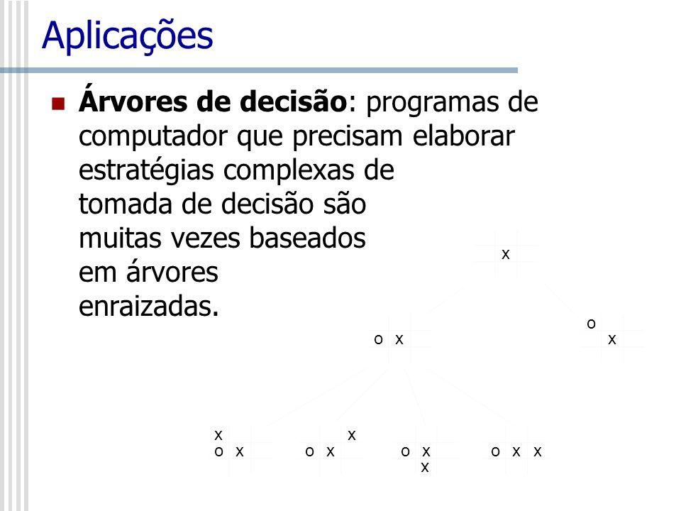 Aplicações Árvores de decisão: programas de computador que precisam elaborar estratégias complexas de tomada de decisão são muitas vezes baseados em á
