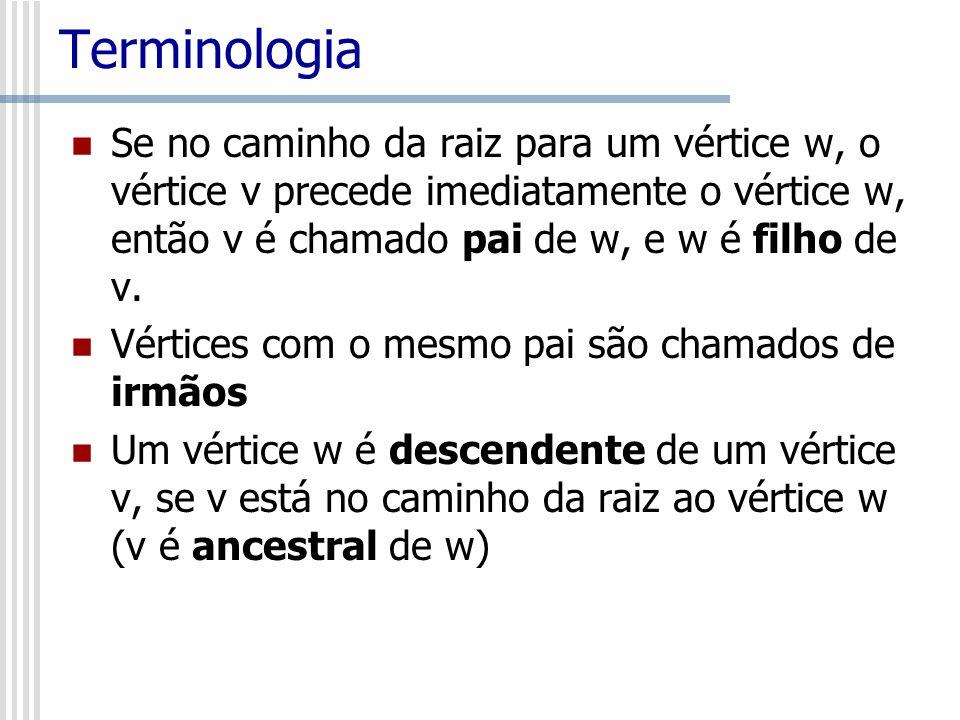 Terminologia Se no caminho da raiz para um vértice w, o vértice v precede imediatamente o vértice w, então v é chamado pai de w, e w é filho de v. Vér