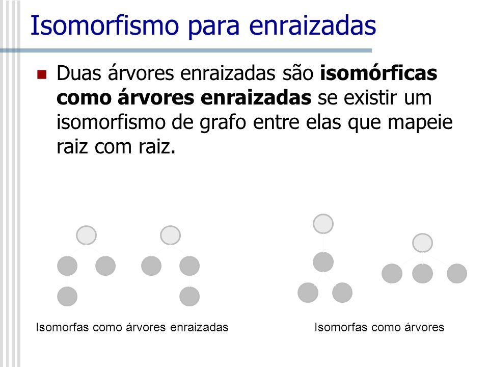 Isomorfismo para enraizadas Duas árvores enraizadas são isomórficas como árvores enraizadas se existir um isomorfismo de grafo entre elas que mapeie raiz com raiz.