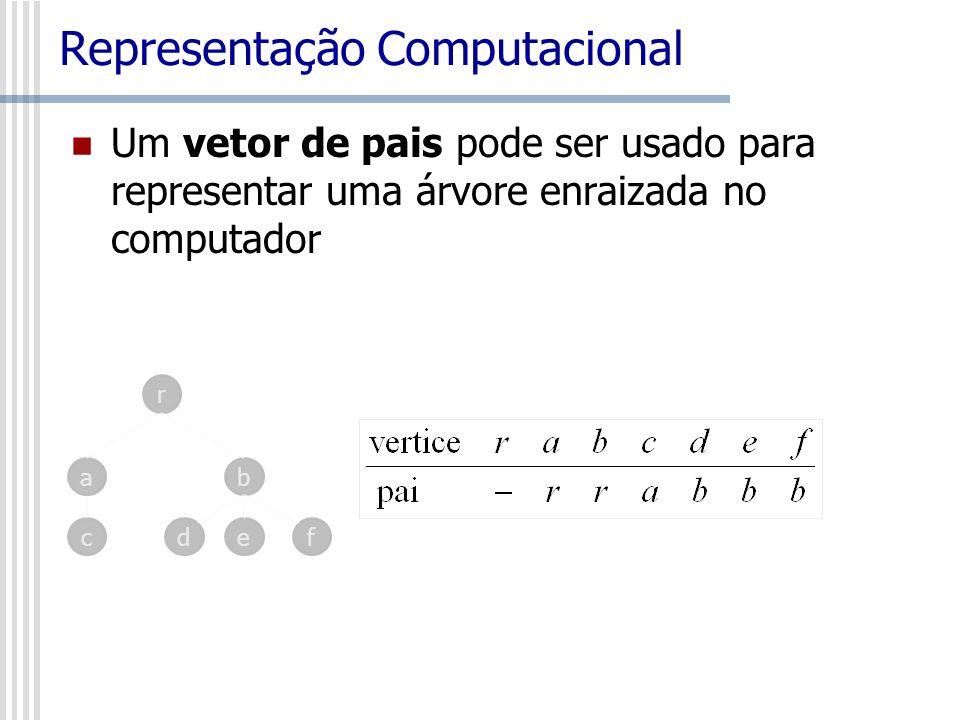 Representação Computacional Um vetor de pais pode ser usado para representar uma árvore enraizada no computador r ba cdef
