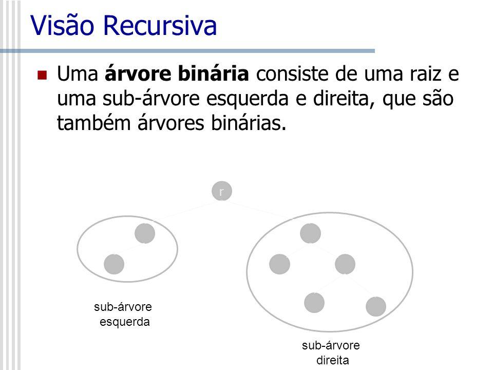 Visão Recursiva Uma árvore binária consiste de uma raiz e uma sub-árvore esquerda e direita, que são também árvores binárias.