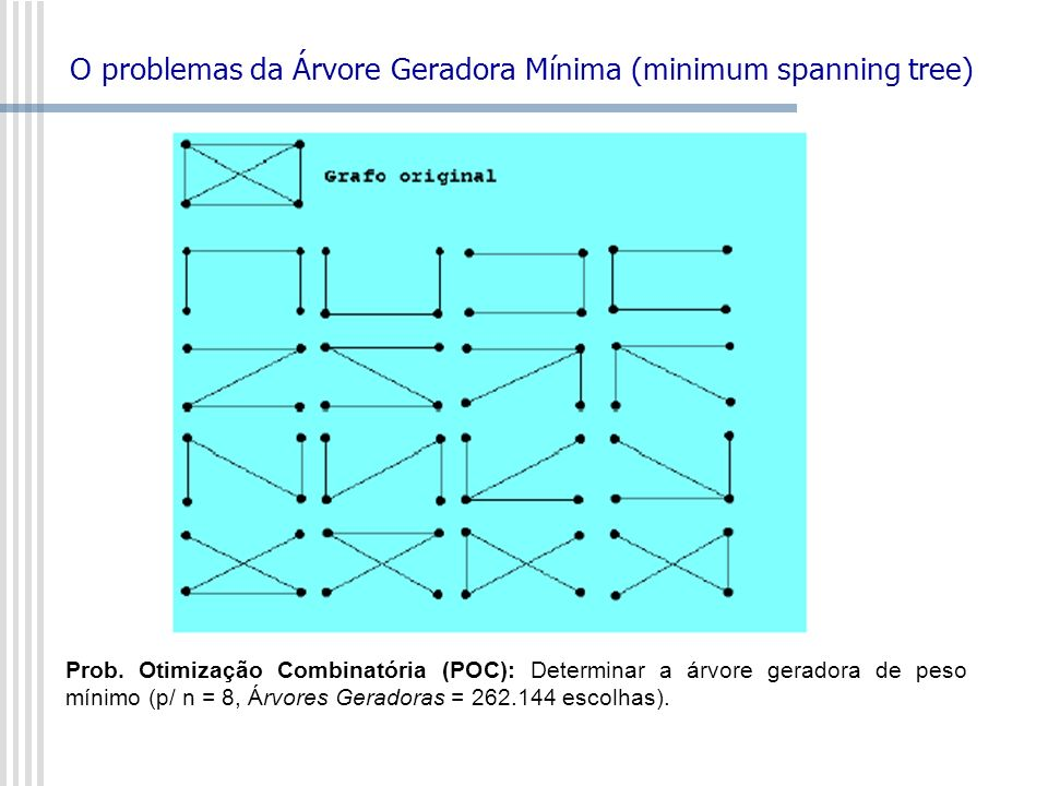 O problemas da Árvore Geradora Mínima (minimum spanning tree) Prob. Otimização Combinatória (POC): Determinar a árvore geradora de peso mínimo (p/ n =
