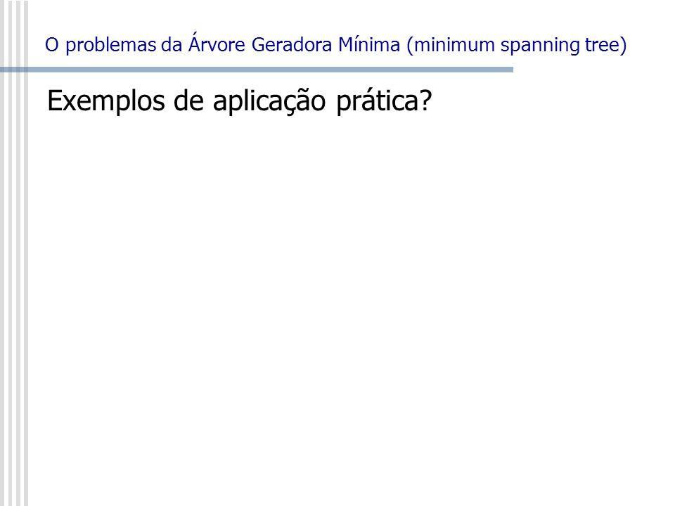 O problemas da Árvore Geradora Mínima (minimum spanning tree) Exemplos de aplicação prática?