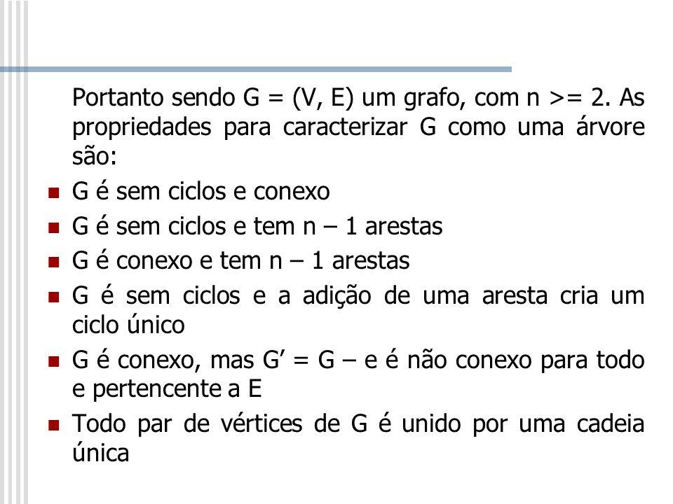 Portanto sendo G = (V, E) um grafo, com n >= 2. As propriedades para caracterizar G como uma árvore são: G é sem ciclos e conexo G é sem ciclos e tem